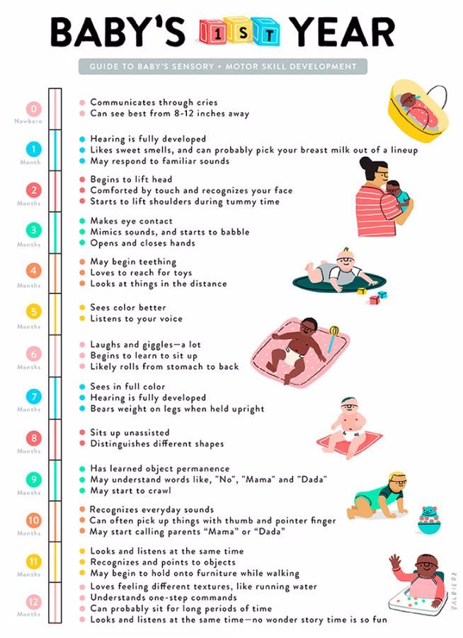 newborn-baby-milestone-timeline-735x1102