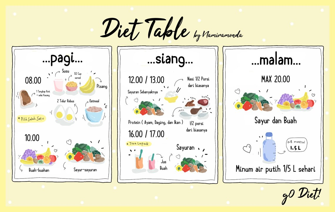 diet table-different font900748320..jpg