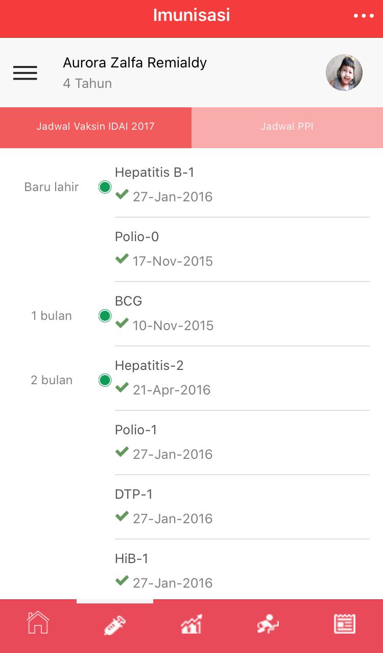 jadwal Imunisasi dengan Aplikasi